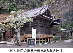 船形地区の総氏神様である諏訪神社