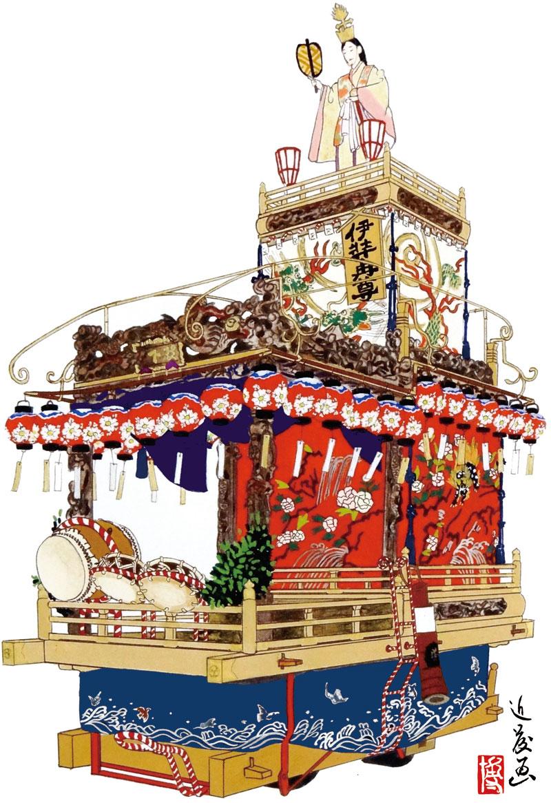 下町の山車