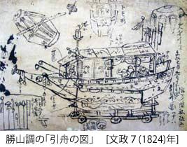 勝山調の「引舟の図」  [文政7(1824)年]