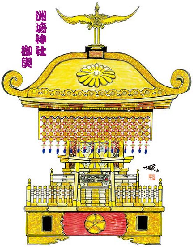 洲崎神社御輿